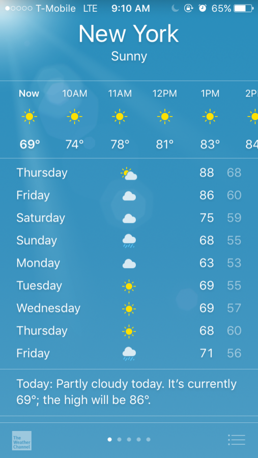 The weather forecast of New York for the first week of May